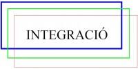 Integració Audio-visual